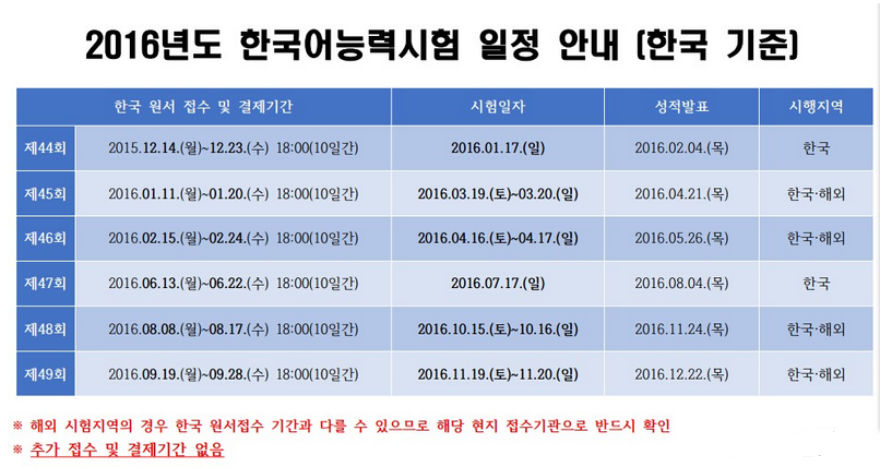 2016年韓語TOPIK考試日程公布