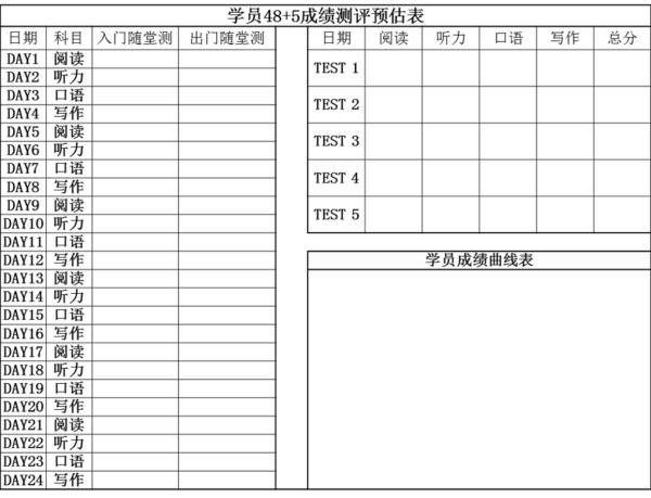 新东方王梅:2016托福备考规划及美本直通车产品