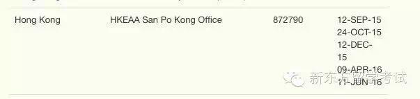 注意!ACT香港部分考场变更