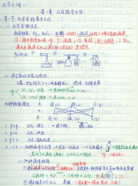 2014安徽v初中初中笔记化学实验笔记一点这不能,忽视状元600字图片