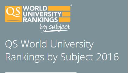 美国高校:2016QS世界大学排名Top50(汇总版