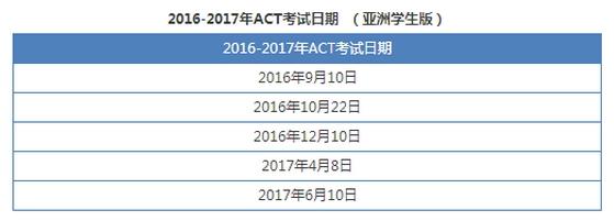 2016最新ACT考试时间介绍