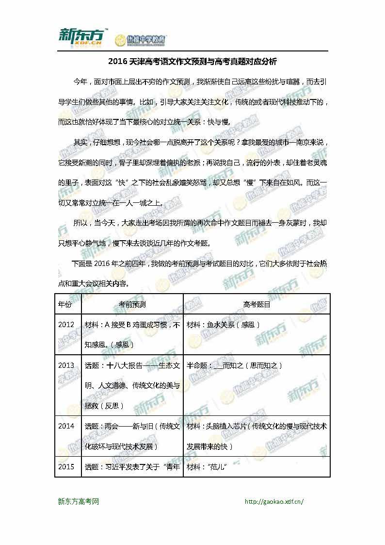 2016天津高考语文作文预测与高考试题对应分析