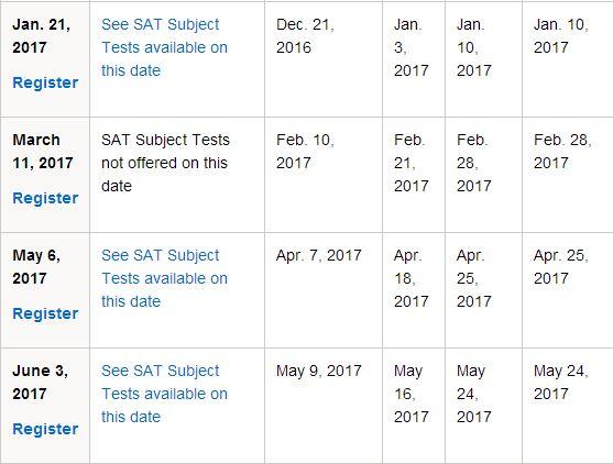 2016年下半年及2017年上半年SAT考位已出