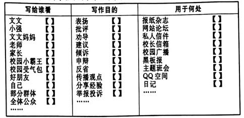 2016衢州中考作文题目解析及范文:打架应该还手吗