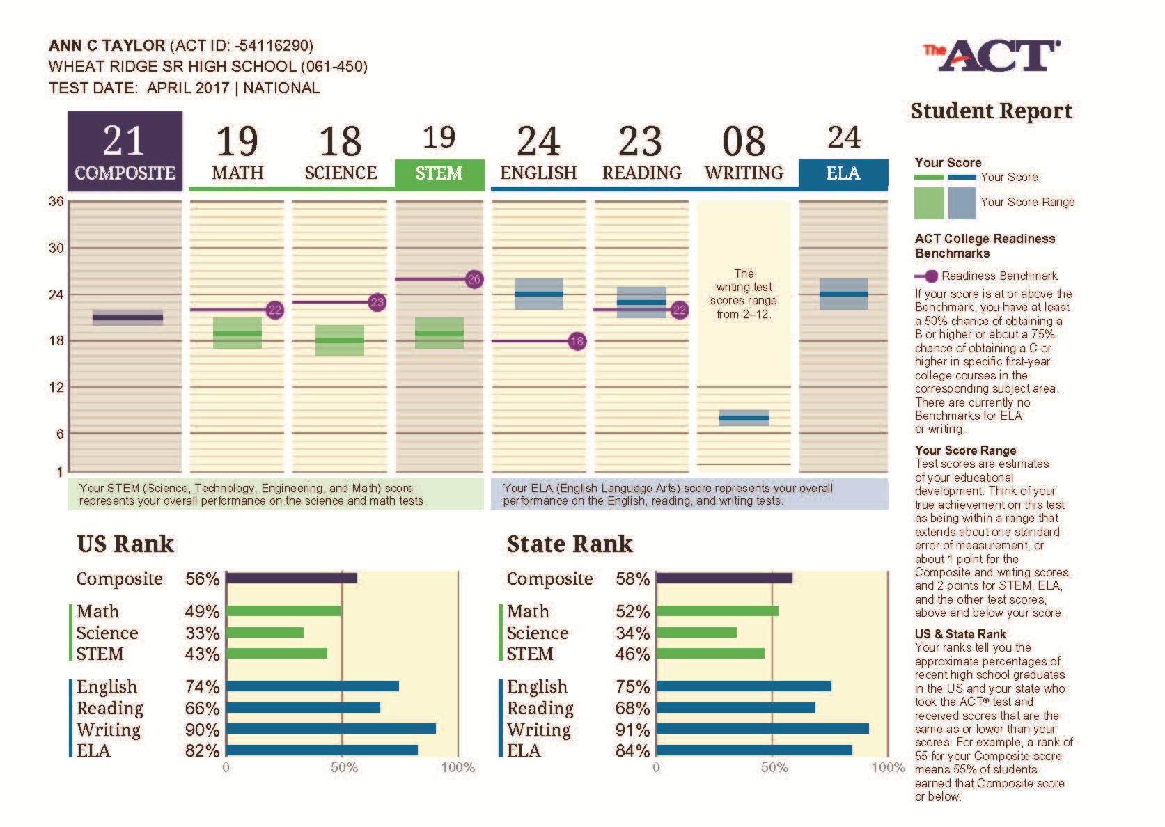 2016年9月ACT将启用最新的成绩报告