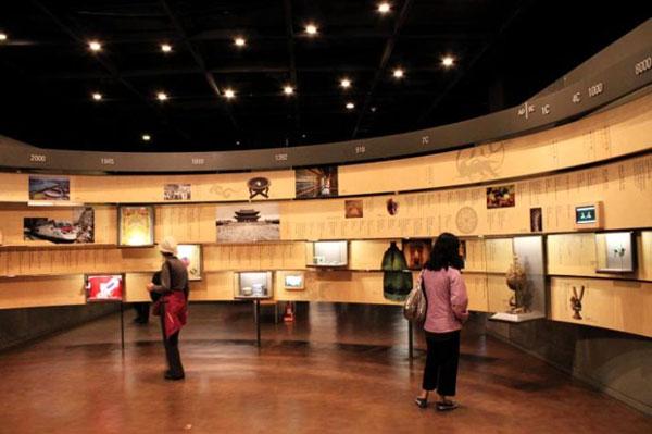 国立民俗博物馆