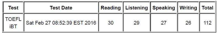 托福备考经验:高一学子成就托福112分传奇