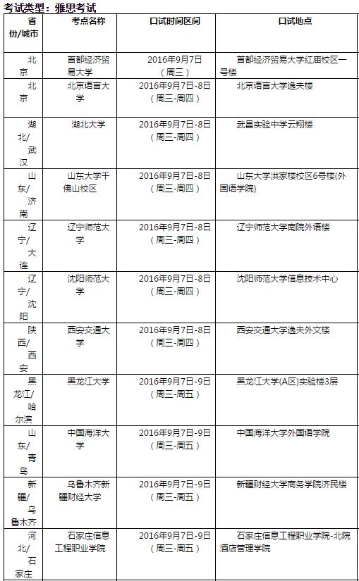雅思口语考试安排通知 �C 9月10日场次