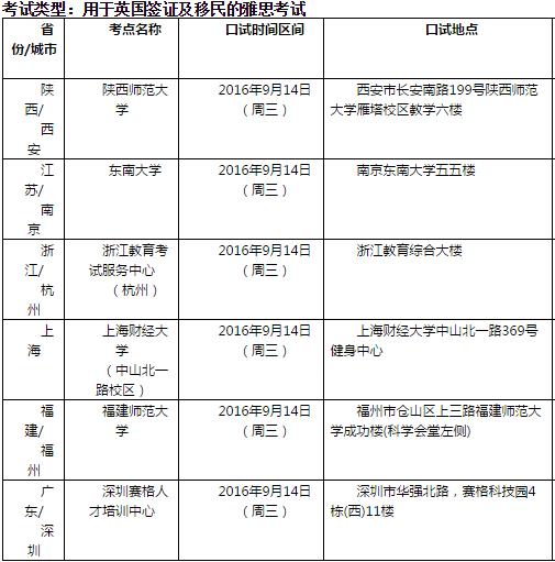 雅思口语考试安排通知 �C 9月15日场次