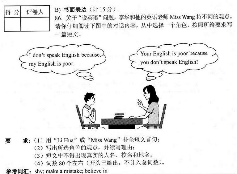 2016河北中考英语作文题目及范文:看图说话(说英语)