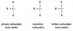 AS化学考前冲刺—新考纲内容整理