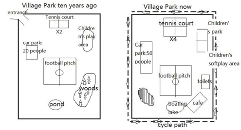 16年12月雅思写作重点复习题型之地图