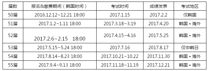 2017韩语能力考topik考试时间大全