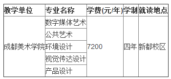 2017四川音乐学院招生简章