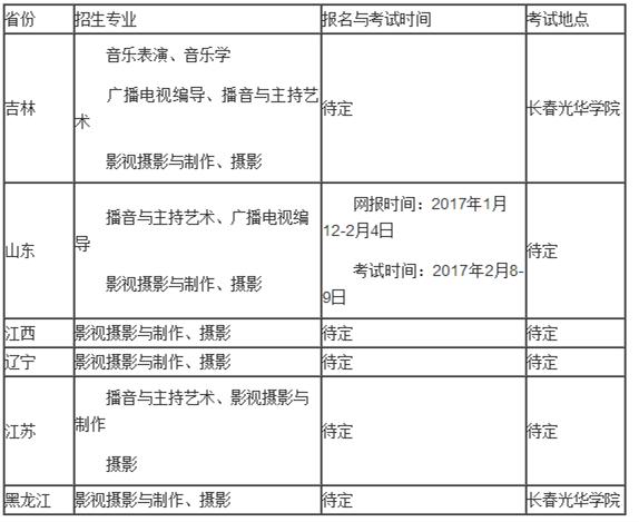 2017长春光华学院艺术类报名考试时间