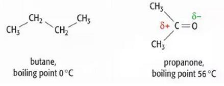 A Level化学——分子间力讲解