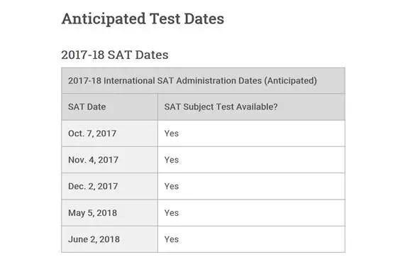 Back To Zero | SAT二战的注意事项