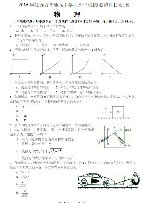 2016江苏普通高中学业水平测试物理试卷及答案