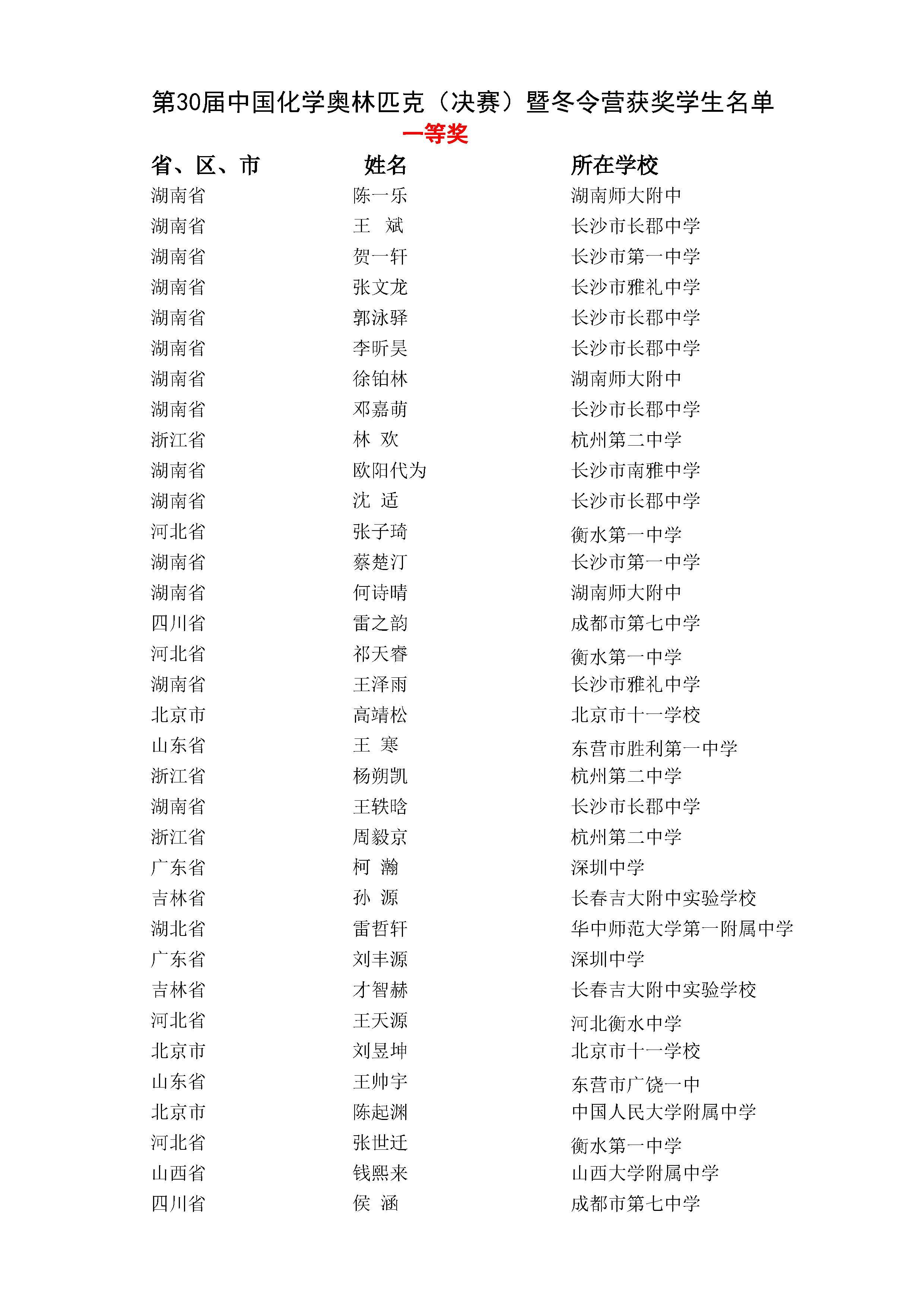 第30届中国化学奥林匹克决赛冬令营获奖名单