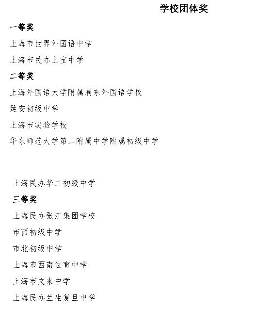 """2017年上海""""世外杯""""初中英语竞赛学校团体奖获奖名单公布"""