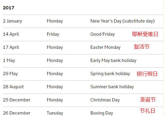 英国节假日安排:谁知道Easter到底是个什么节日?