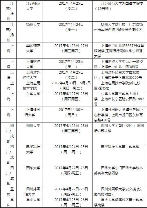 雅思口语考试安排通知 – 2017年4月29日场次