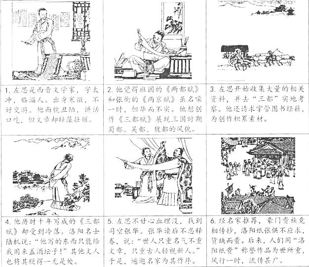 2017石景山初三一模作文题目:我知道应该怎么做和看图作文