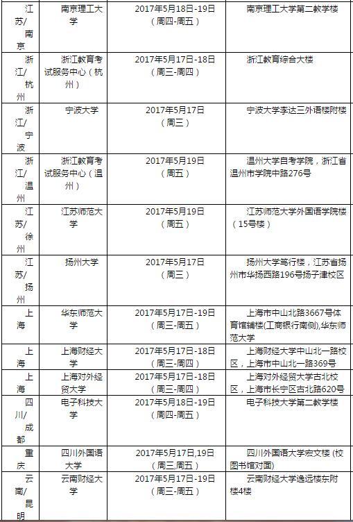 雅思口语考试安排通知 – 2017年5月20日场次