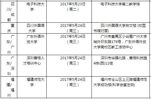 雅思口语考试安排通知 – 2017年5月25日场次