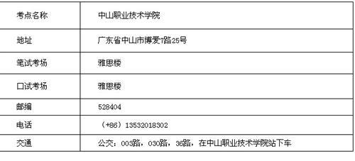 关于广东省中山市新增雅思考场的通知