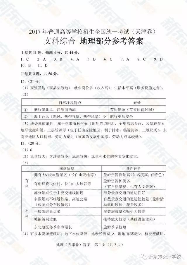 2017天津高考地理试卷及答案(天津新东方优能)
