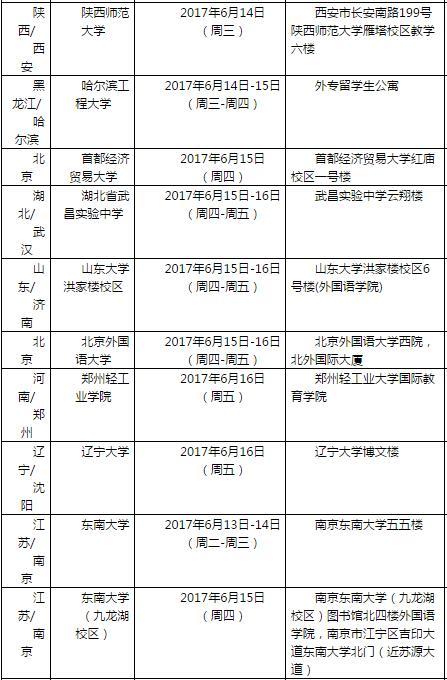 6月17日雅思口语考试安排