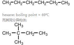 A Level化学——烷烃类(ALKANEs)物质性质总结