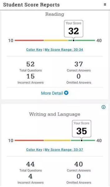 2017年5月SAT出分点评