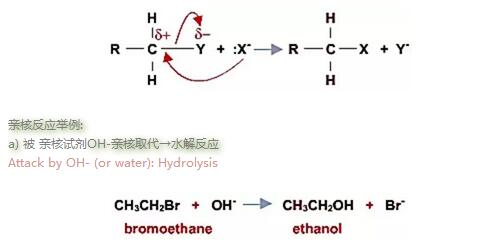 A Level化学——卤代烃类物质性质概述