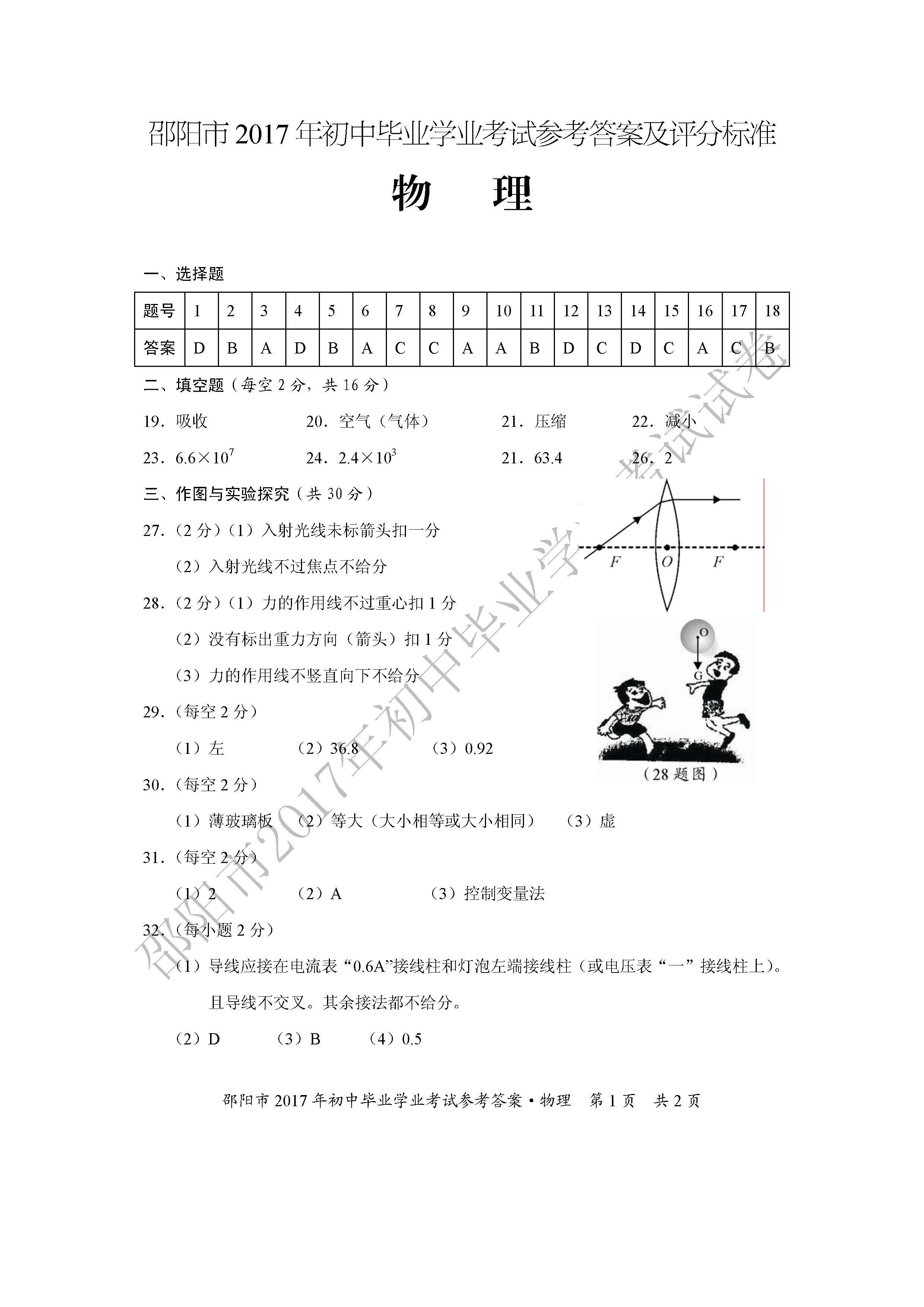 2017邵阳中考物理试题及答案解析(图片版含答案)