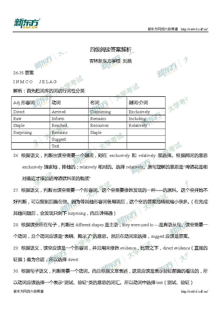 2017年6月四级阅读真题答案解析(吉林新东方)