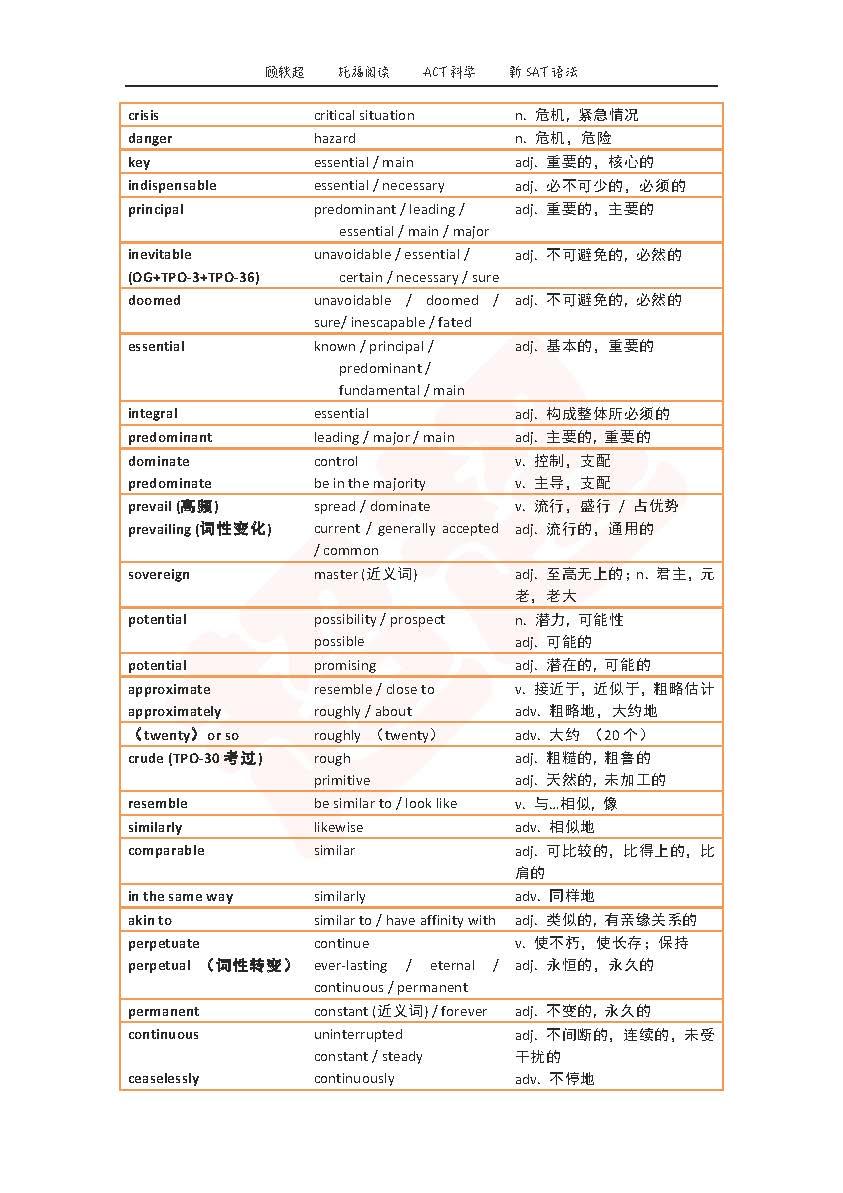 托福词汇:历次时考&TPO内部高频词汇题