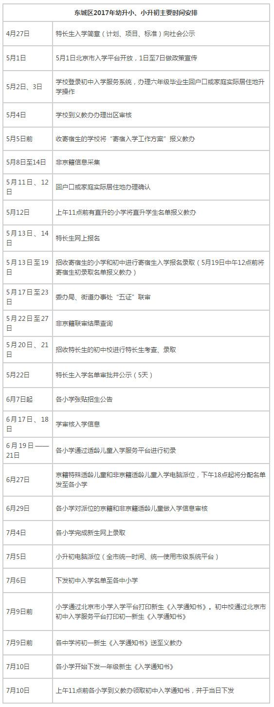 2017北京东城区幼升小入学工作日程安排