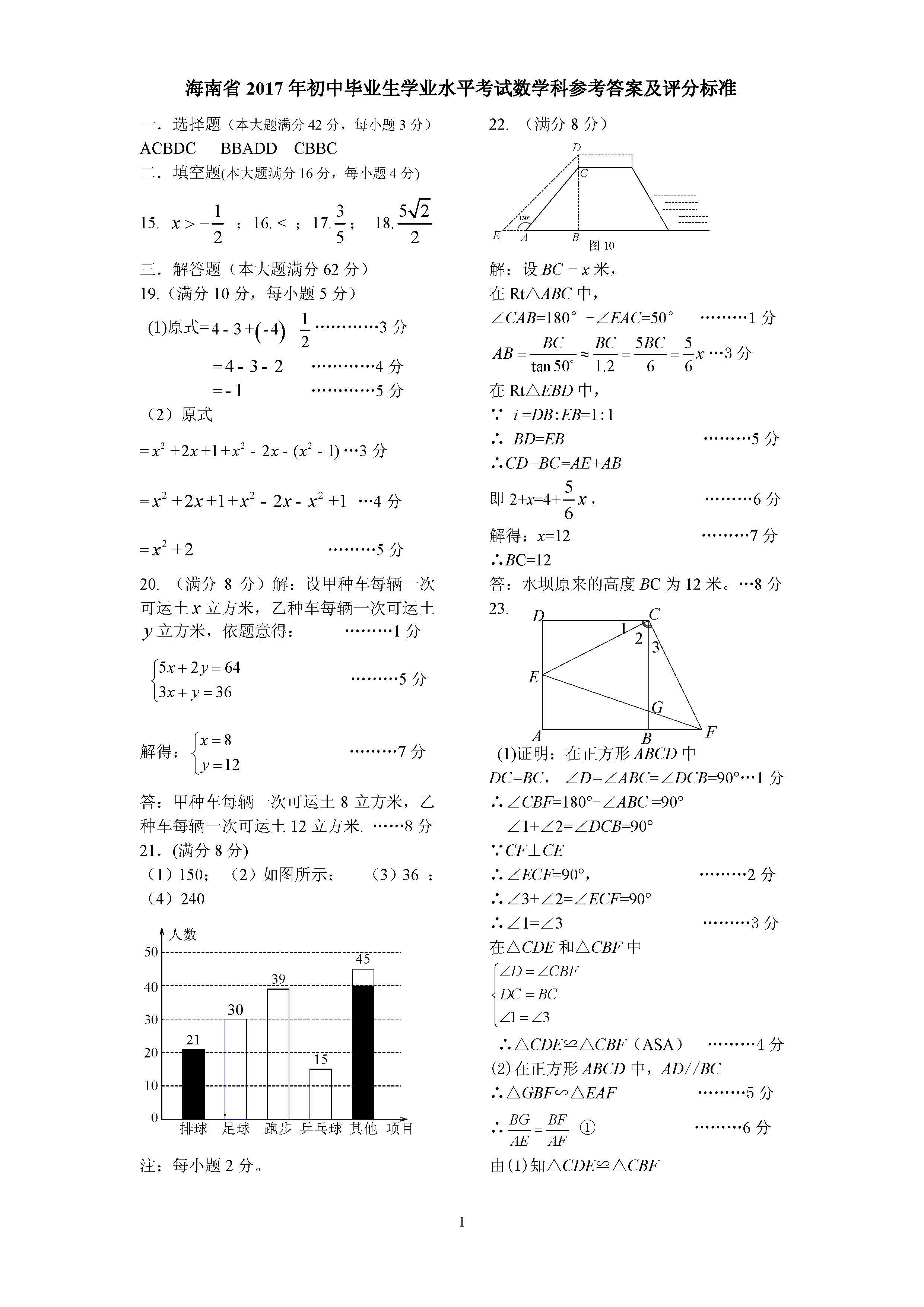 2017海南中考数学试题及答案解析 (图片版)