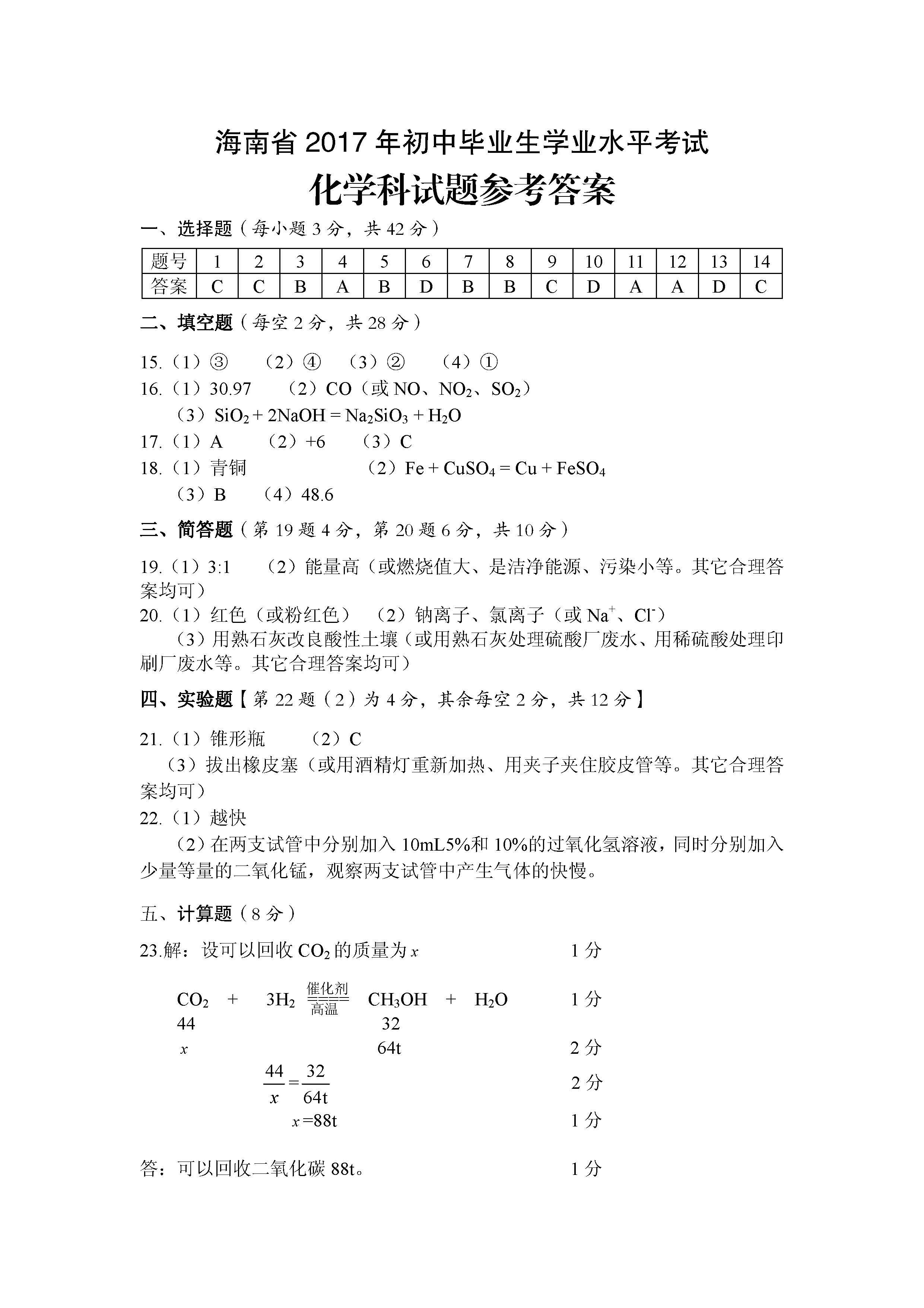 2017海南中考化学试题及答案解析(图片版)