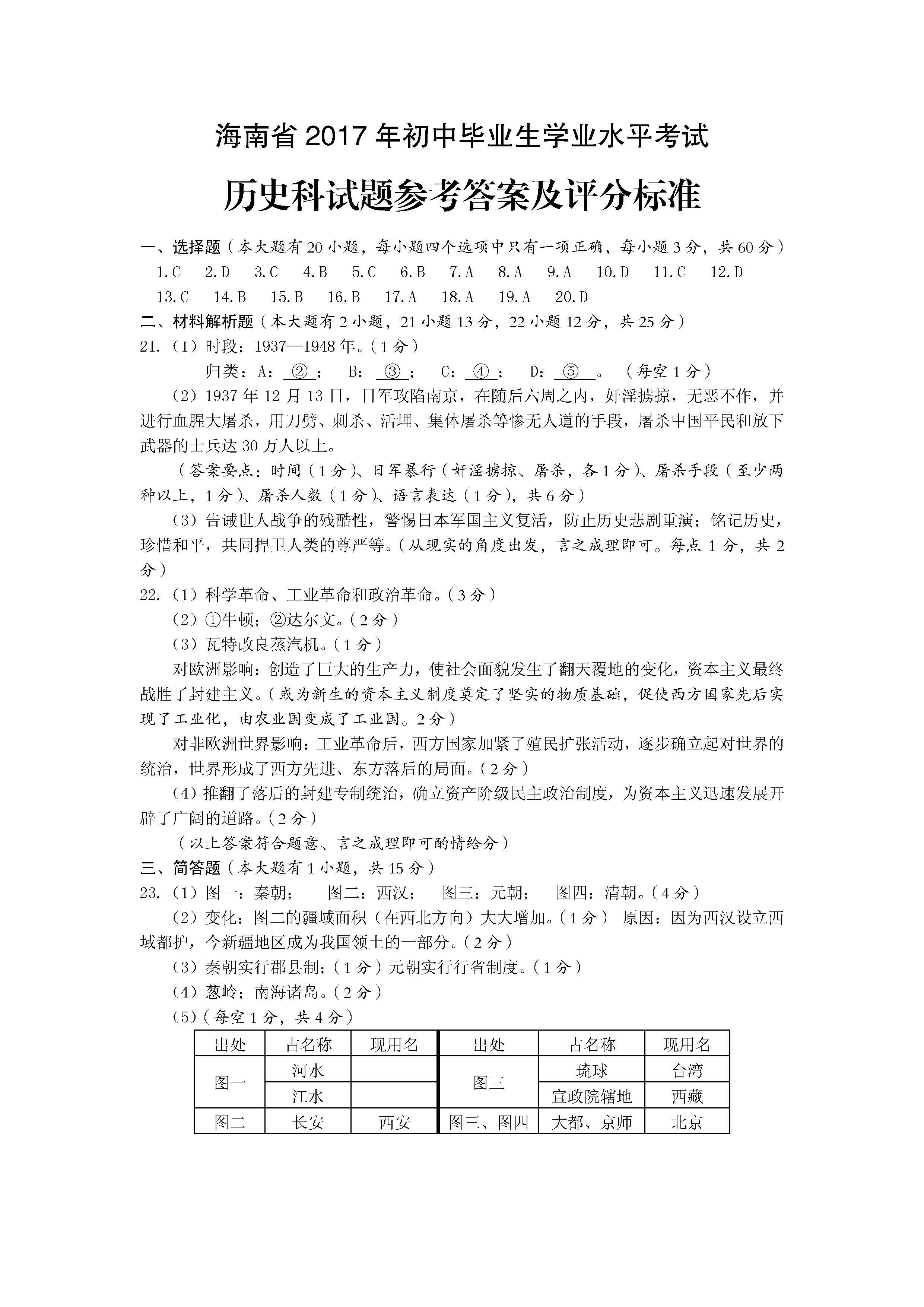 2017海南中考历史试题及答案解析(图片版)