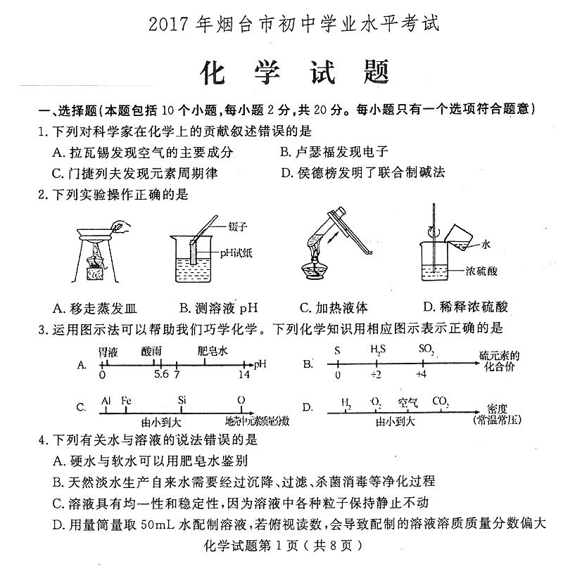 2017烟台中考化学试题及答案解析(图片版无答案)