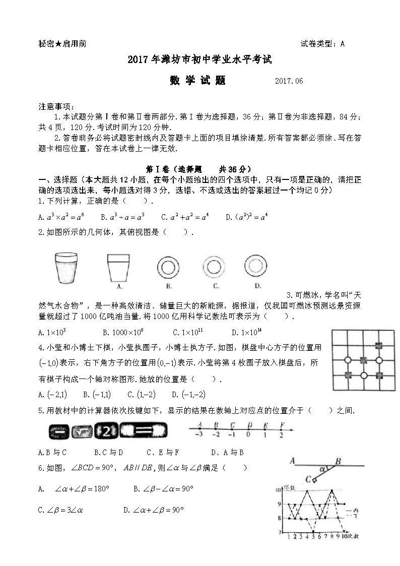 2017潍坊中考数学试题及答案解析(图片版含答案)