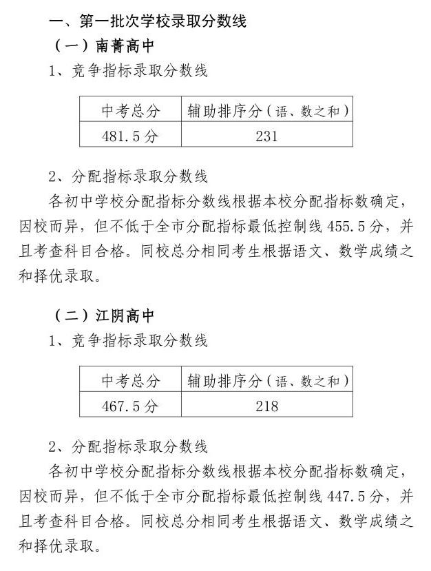 2017江阴中考第一批录取分数线