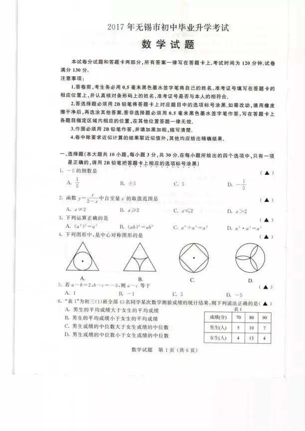 2017无锡中考数学试题及答案解析(图片版无答案)