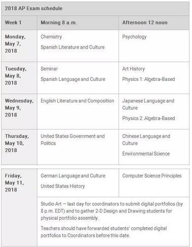 2018年高中三年AP考试时间规划