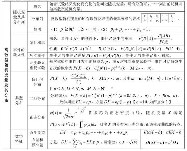 优能高中 高考 高考数学 >正文   相关推荐: 高考数学集合与常用逻辑