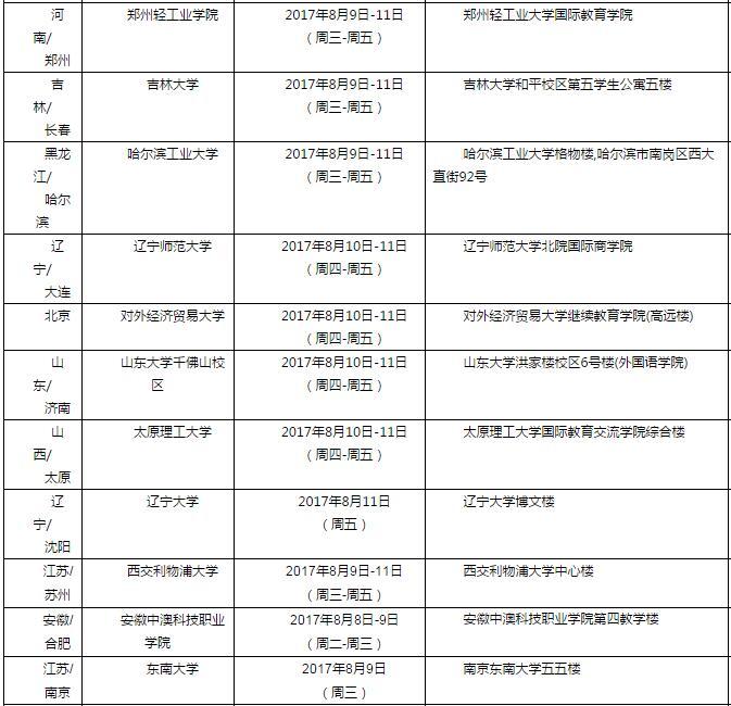 2017年8月12日雅思口语考试安排